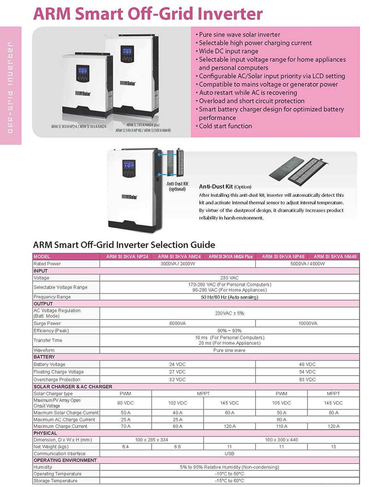 Bộ đổi nguồn Inverter ARM 1500 – 5000W