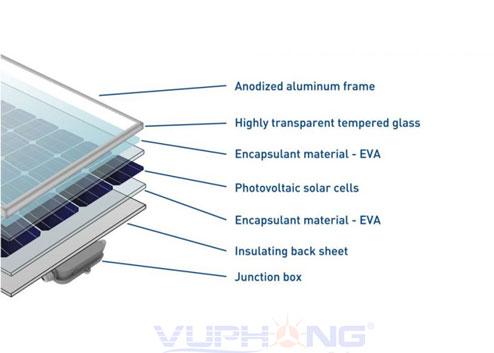 Kết cấu năng lượng mặt trời
