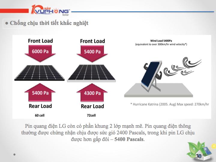 Pin mặt trời chống chịu thời tiết khắc nghiệt