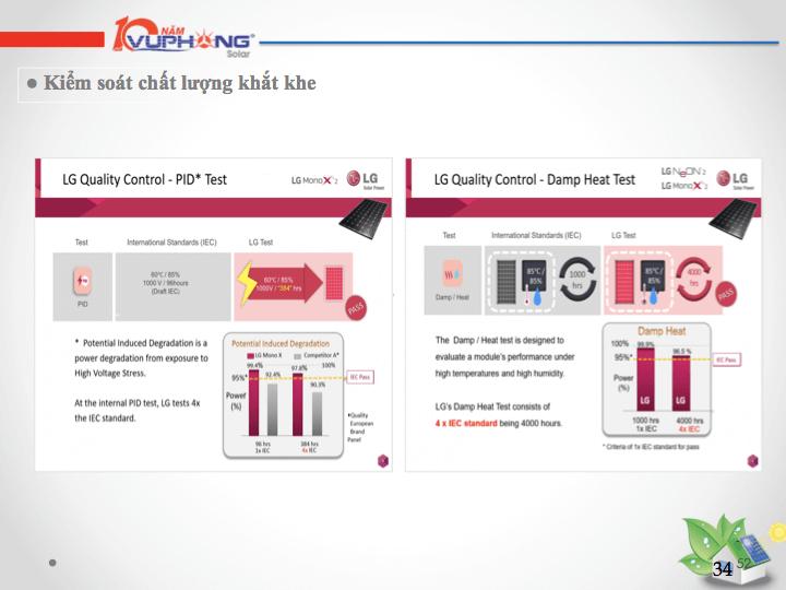 Pin mặt trời được kiểm soát chất lượng khắt khe nhất