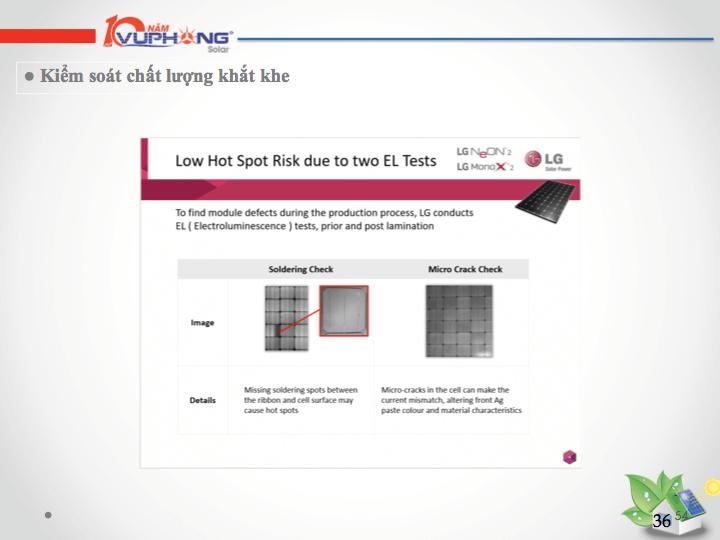 Pin mặt trời kiểm soát chất lượng khắt khe nhất