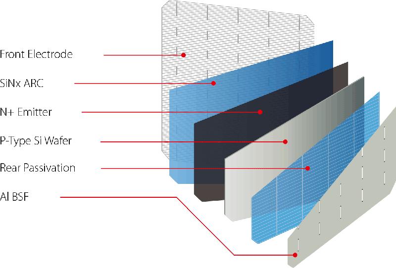 pin-mat-troi-longi-350-370m-1