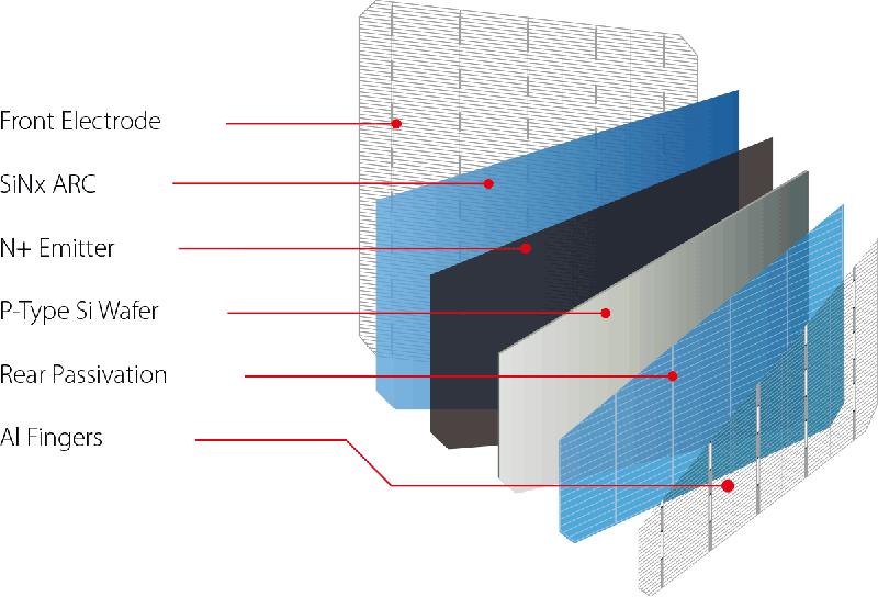 pin-mat-troi-longi-350-370m-2